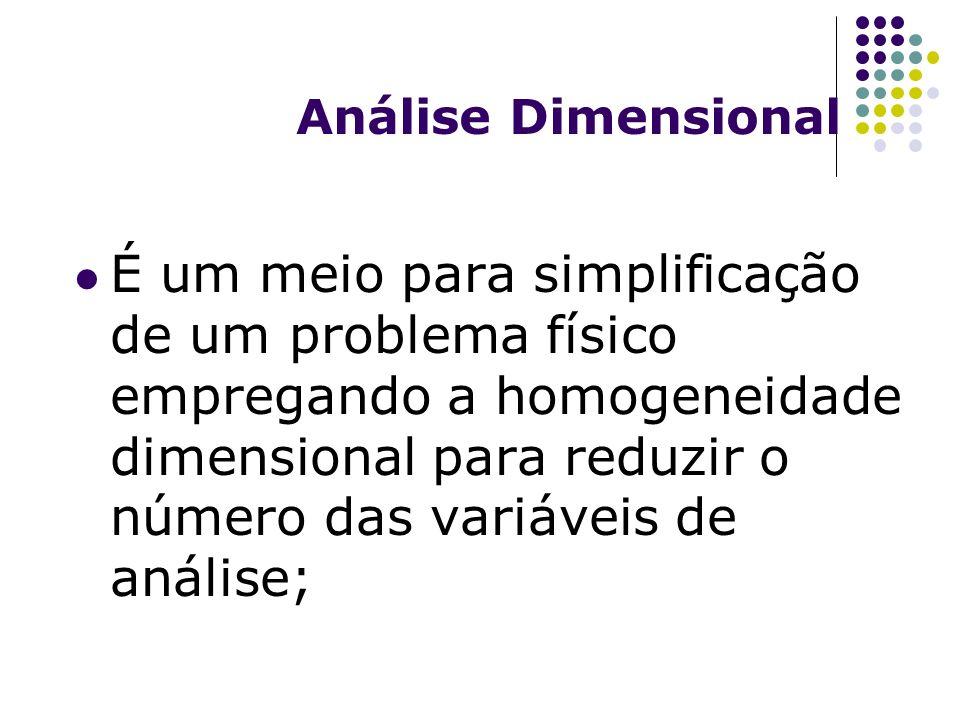 Análise Dimensional A análise dimensional é particularmente útil para: Apresentar e interpretar dados experimentais; Resolver problemas difíceis de atacar com solução analítica; Estabelecer a importância relativa de um determinado fenômeno; Modelagem física.
