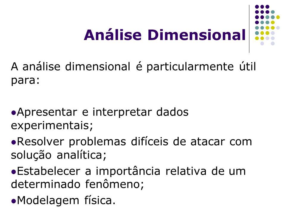 Análise Dimensional A análise dimensional é particularmente útil para: Apresentar e interpretar dados experimentais; Resolver problemas difíceis de at