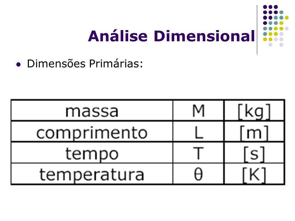 Dimensões de grandezas derivadas: GrandezaSímboloDimensão GeometriaÁreaAL2L2 VolumeVL3L3 CinemáticaVelocidadeULT -1 Velocidade AngularωT -1 VazãoQL 3 T -1 Fluxo de massamMT -1 DinâmicaForçaFMLT -2 TorqueTML 2 T -2 EnergiaEML 2 T -2 PotênciaPML 2 T -3 PressãopML -1 T -2 Propriedades dos Fluidos DensidadeρML -3 ViscosidadeµML -1 T -1 Viscosidade CinemáticavL 2 T -1 Tensão superficialσMT -2 Condutividade TérmicakMLT -3 θ Calor EspecíficoC p,C v L 2 T -2 θ -1 Dimensões de Grandezas Derivadas: