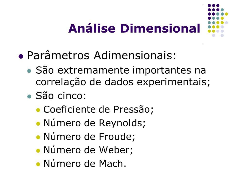 Análise Dimensional Parâmetros Adimensionais: São extremamente importantes na correlação de dados experimentais; São cinco: Coeficiente de Pressão; Nú