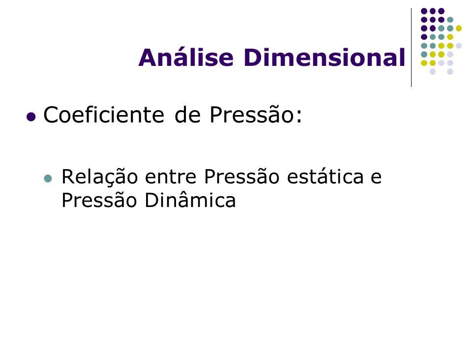 Análise Dimensional Coeficiente de Pressão: Relação entre Pressão estática e Pressão Dinâmica