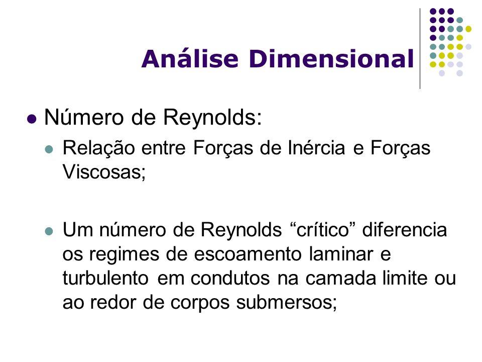 Análise Dimensional Número de Reynolds: Relação entre Forças de Inércia e Forças Viscosas; Um número de Reynolds crítico diferencia os regimes de esco