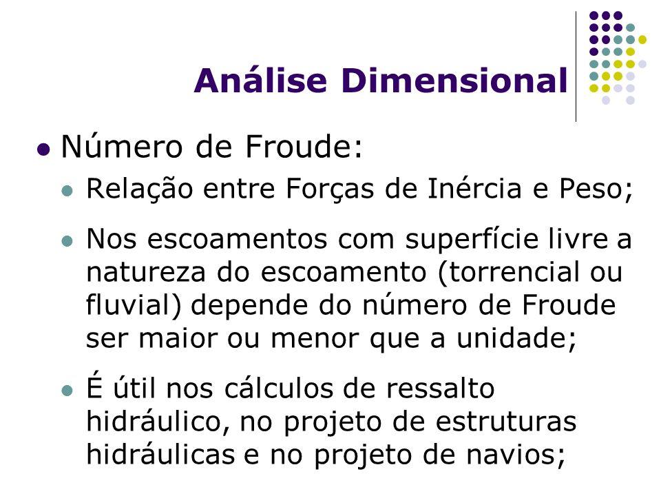 Análise Dimensional Número de Froude: Relação entre Forças de Inércia e Peso; Nos escoamentos com superfície livre a natureza do escoamento (torrencia