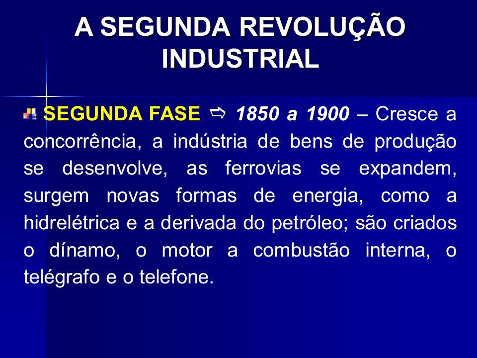 SEGUNDA FASE 1850 a 1900 – Cresce a concorrência, a indústria de bens de produção se desenvolve, as ferrovias se expandem, surgem novas formas de ener