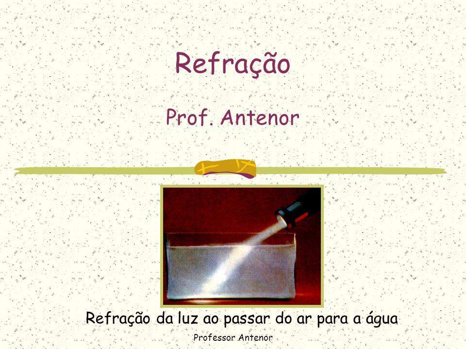 Refração Prof. Antenor Refração da luz ao passar do ar para a água Professor Antenor