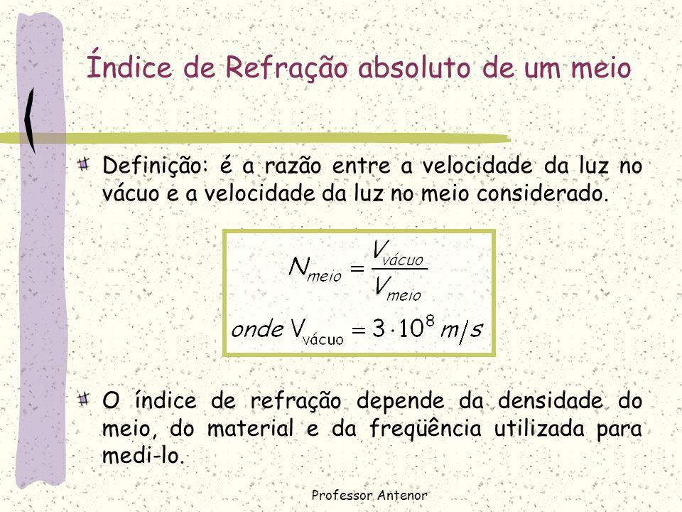 Índice de Refração absoluto de um meio Definição: é a razão entre a velocidade da luz no vácuo e a velocidade da luz no meio considerado. O índice de