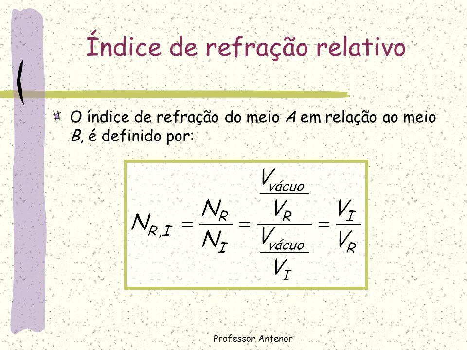 Índice de refração relativo O índice de refração do meio A em relação ao meio B, é definido por: Professor Antenor