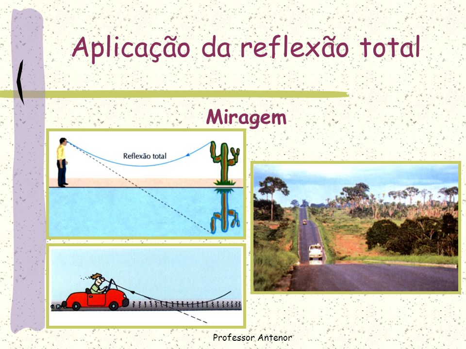 Aplicação da reflexão total Miragem Professor Antenor