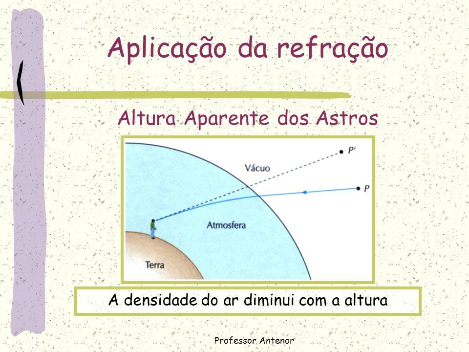 Aplicação da refração Altura Aparente dos Astros A densidade do ar diminui com a altura Professor Antenor