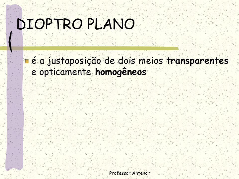 DIOPTRO PLANO é a justaposição de dois meios transparentes e opticamente homogêneos Professor Antenor