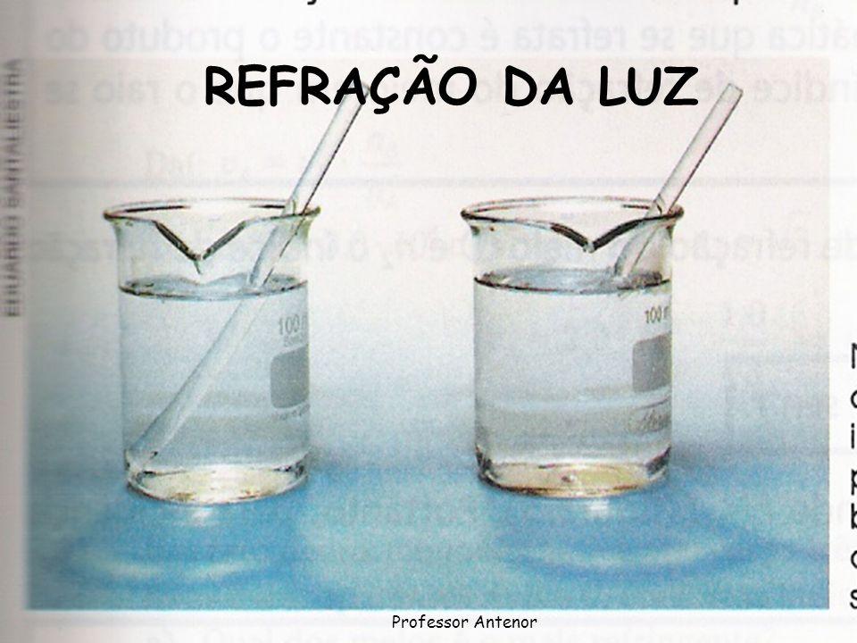 Refração A refração é o fenômeno ondulatório que ocorre com a onda quando esta muda de meio.