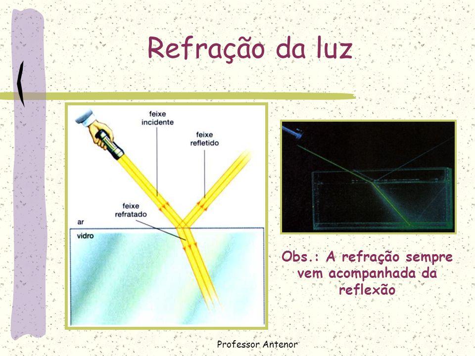 Refração da luz Obs.: A refração sempre vem acompanhada da reflexão Professor Antenor