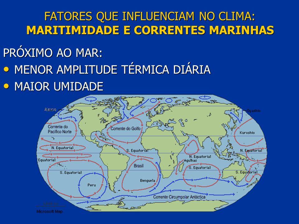 FATORES QUE INFLUENCIAM NO CLIMA: MARITIMIDADE E CORRENTES MARINHAS PRÓXIMO AO MAR: MENOR AMPLITUDE TÉRMICA DIÁRIA MAIOR UMIDADE