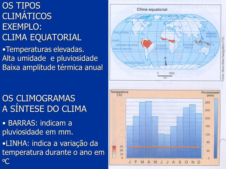 OS TIPOS CLIMÁTICOS EXEMPLO: CLIMA EQUATORIAL OS CLIMOGRAMAS A SÍNTESE DO CLIMA B BARRAS: indicam a pluviosidade em mm. LINHA: indica a variação da te