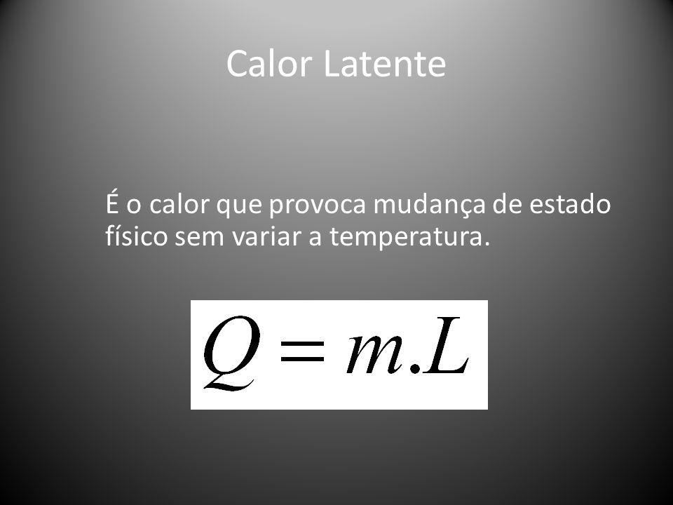 Calor Latente É o calor que provoca mudança de estado físico sem variar a temperatura.