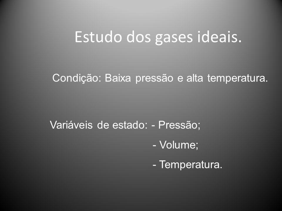 Variáveis de estado: - Pressão; - Volume; - Temperatura.