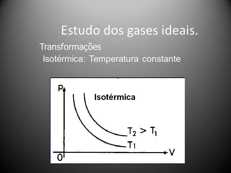 Estudo dos gases ideais. Isotérmica: Temperatura constante Transformações