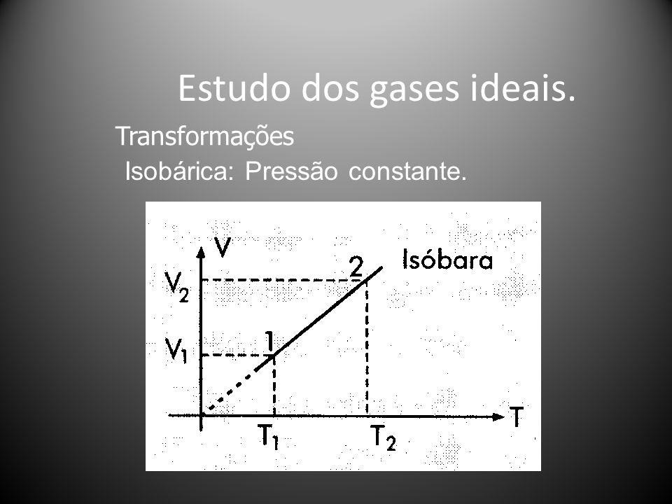 Isobárica: Pressão constante. Estudo dos gases ideais.