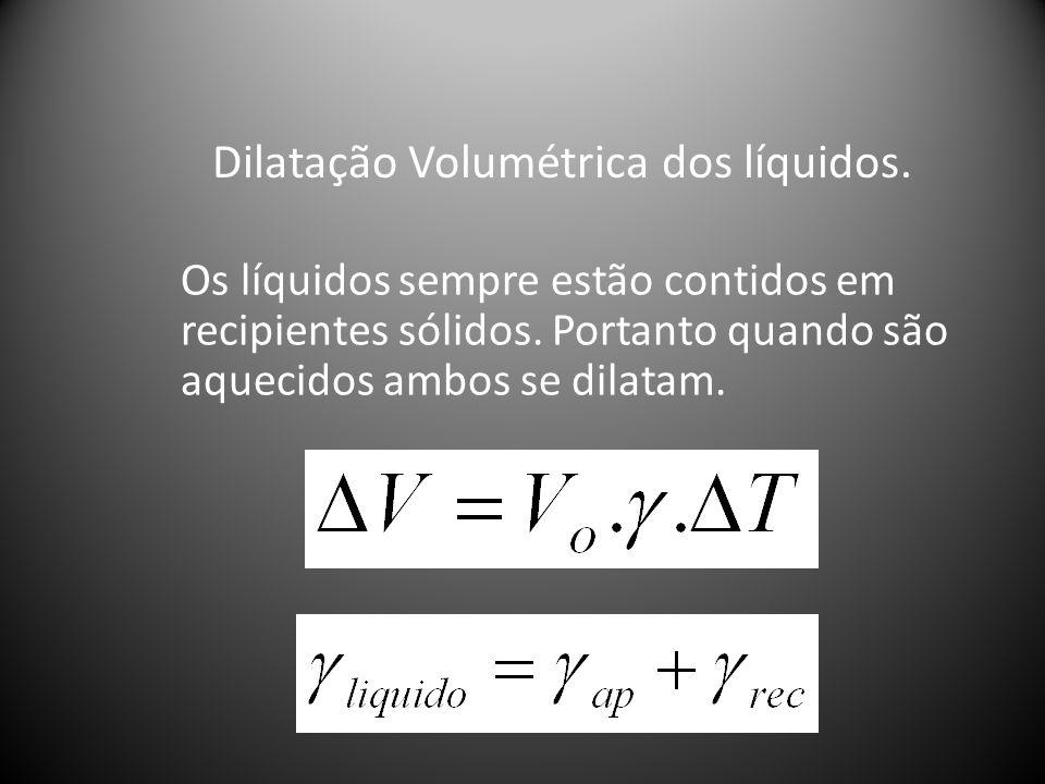 Dilatação Volumétrica dos líquidos.Os líquidos sempre estão contidos em recipientes sólidos.