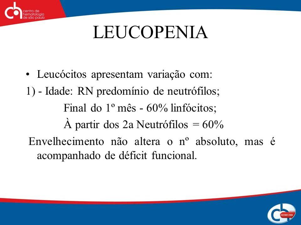 LEUCOPENIA Leucócitos apresentam variação com: 1) - Idade: RN predomínio de neutrófilos; Final do 1º mês - 60% linfócitos; À partir dos 2a Neutrófilos
