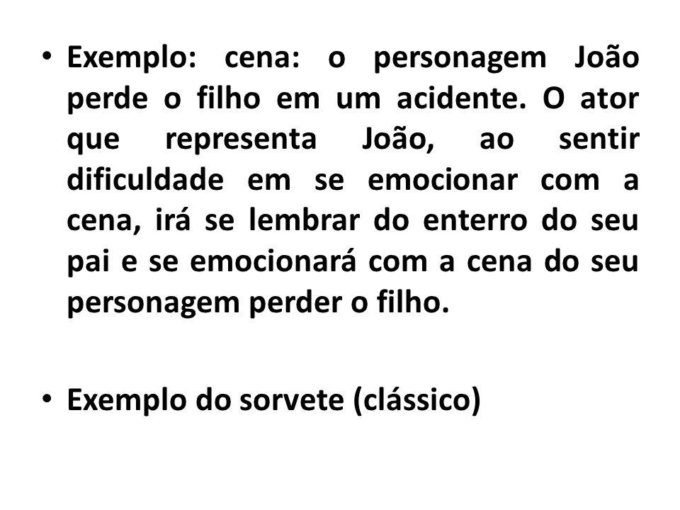 Exemplo: cena: o personagem João perde o filho em um acidente. O ator que representa João, ao sentir dificuldade em se emocionar com a cena, irá se le