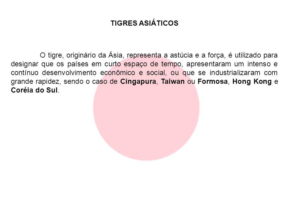 TIGRES ASIÁTICOS O tigre, originário da Ásia, representa a astúcia e a força, é utilizado para designar que os países em curto espaço de tempo, apresentaram um intenso e contínuo desenvolvimento econômico e social, ou que se industrializaram com grande rapidez, sendo o caso de Cingapura, Taiwan ou Formosa, Hong Kong e Coréia do Sul.