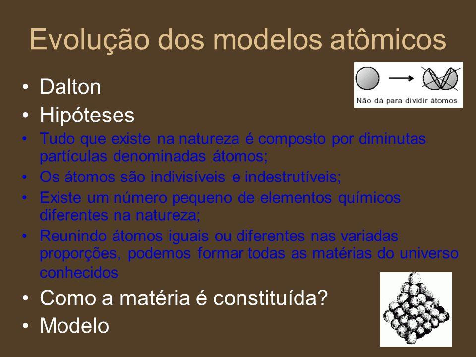 Evolução dos modelos atômicos Dalton Hipóteses Tudo que existe na natureza é composto por diminutas partículas denominadas átomos; Os átomos são indiv
