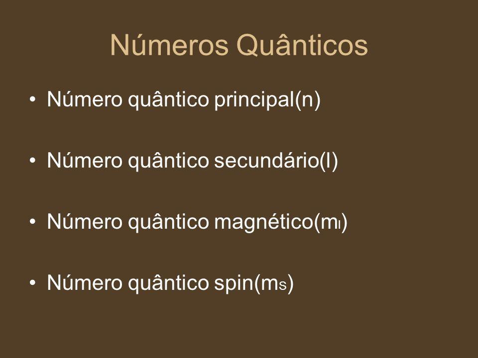 Números Quânticos Número quântico principal(n) Número quântico secundário(l) Número quântico magnético(m l ) Número quântico spin(m S )