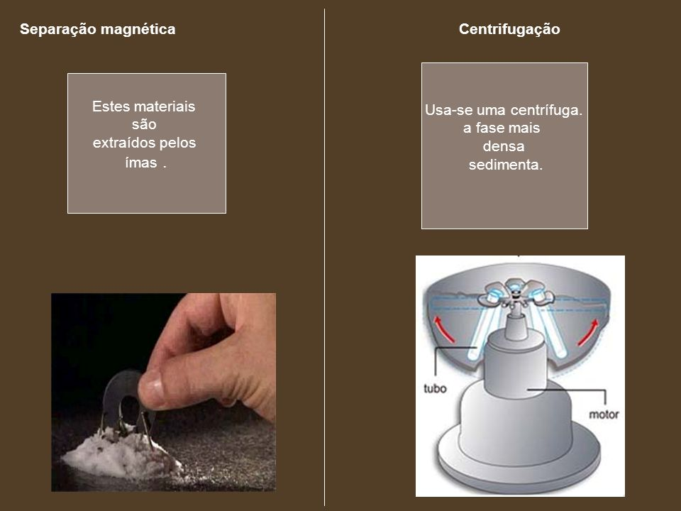 Separação magnética Centrifugação Estes materiais são extraídos pelos ímas. Usa-se uma centrífuga. a fase mais densa sedimenta.