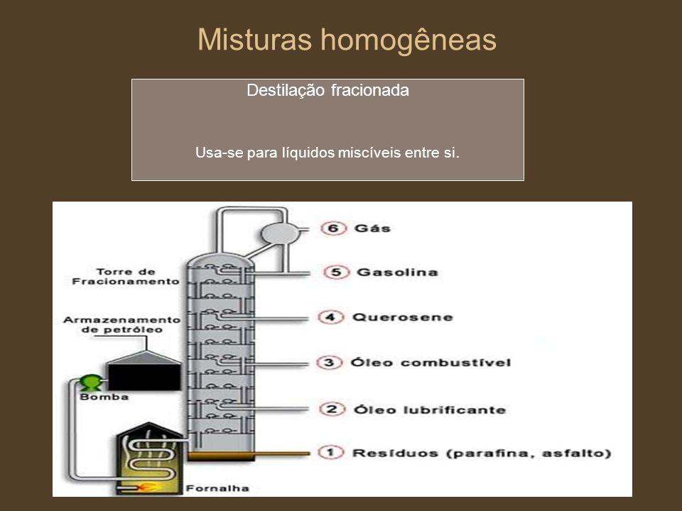 Destilação fracionada Usa-se para líquidos miscíveis entre si. Misturas homogêneas
