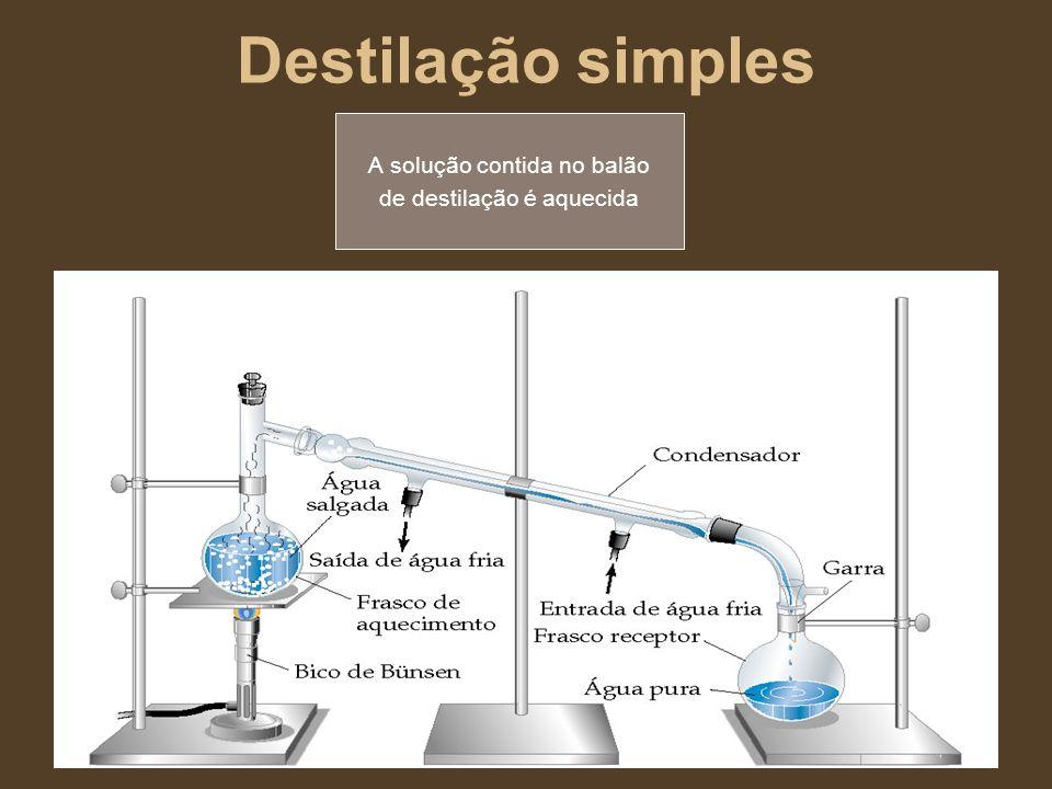 Destilação simples A solução contida no balão de destilação é aquecida