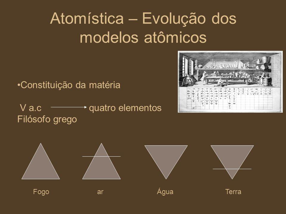 Atomística – Evolução dos modelos atômicos Constituição da matéria V a.c quatro elementos Filósofo grego Fogo ar Água Terra