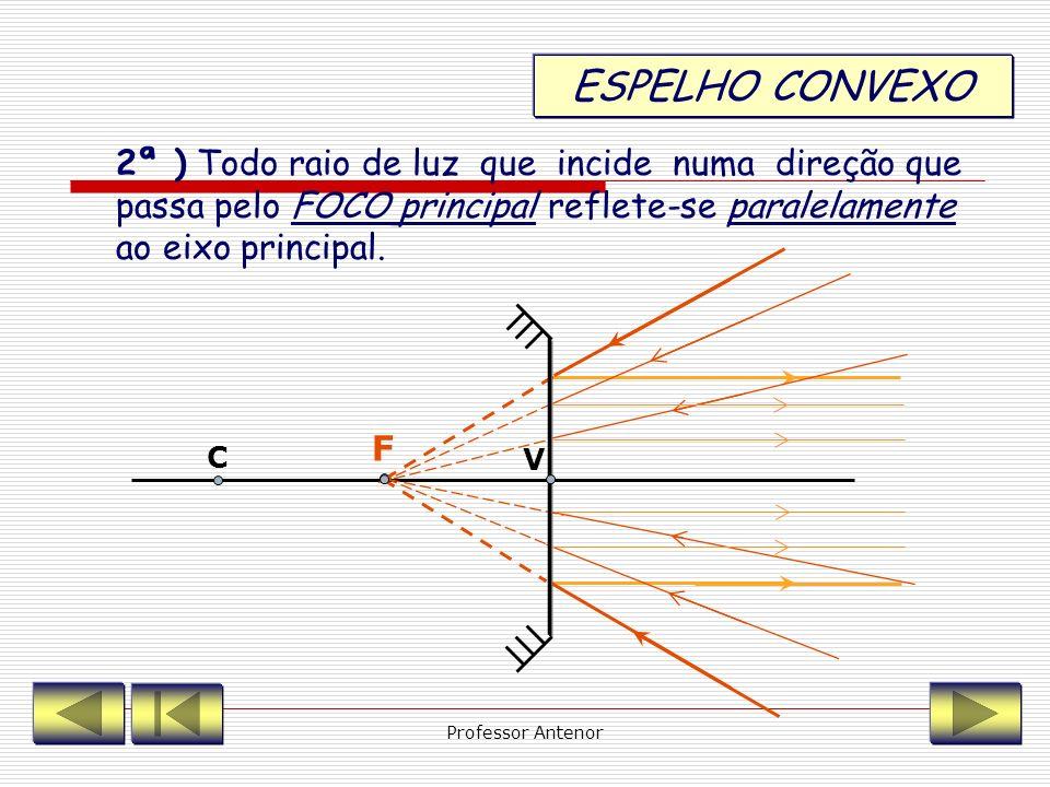 Obs. : A passagem dos raios é em prolongamento ESPELHO CONVEXO - PROPRIEDADES. 1ª ) Todo raio de luz que incide paralelamente ao eixo principal reflet