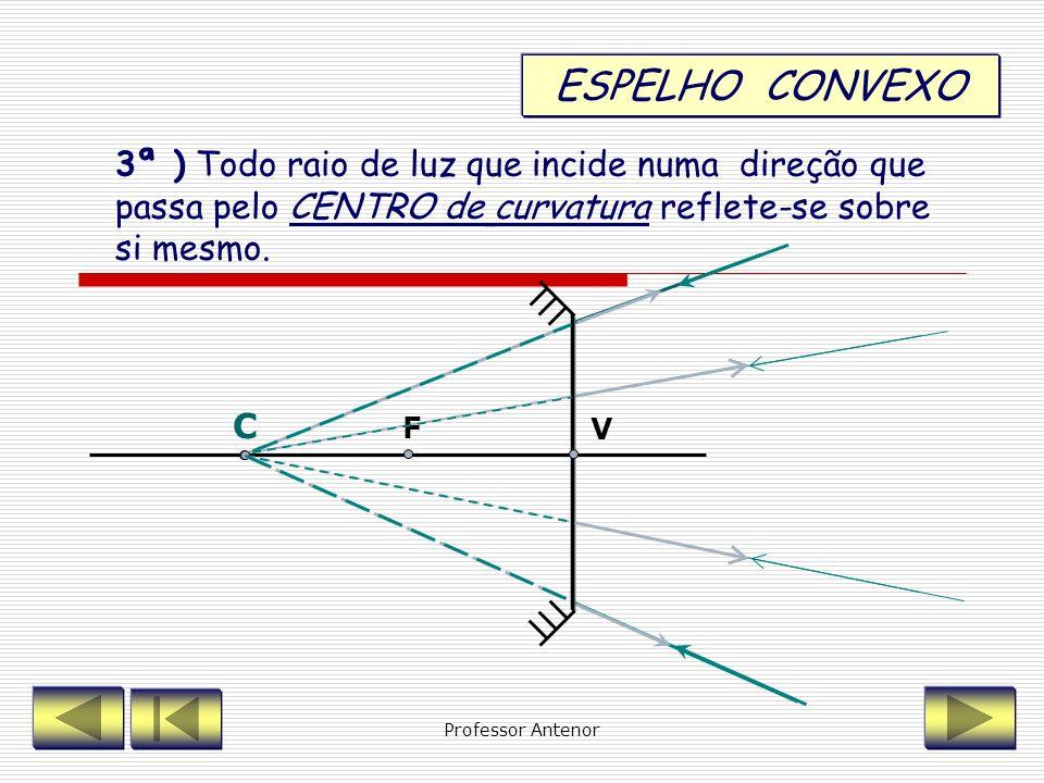 F ESPELHO CONVEXO 2ª ) Todo raio de luz que incide numa direção que passa pelo FOCO principal reflete-se paralelamente ao eixo principal. V C Professo