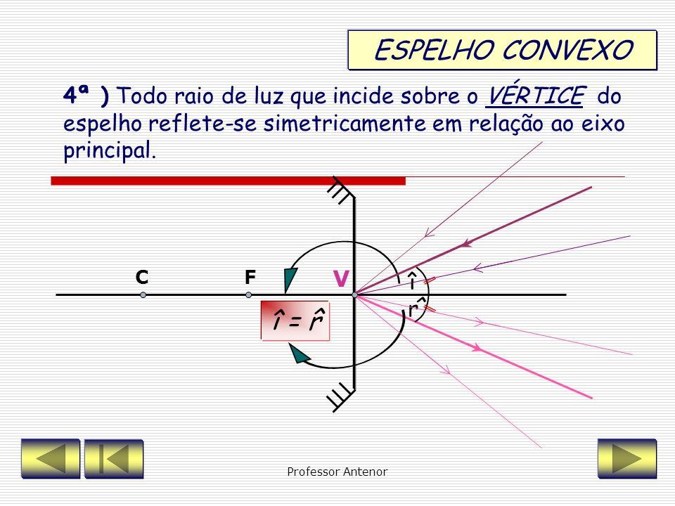 ESPELHO CONVEXO 3ª ) Todo raio de luz que incide numa direção que passa pelo CENTRO de curvatura reflete-se sobre si mesmo. C V F Professor Antenor
