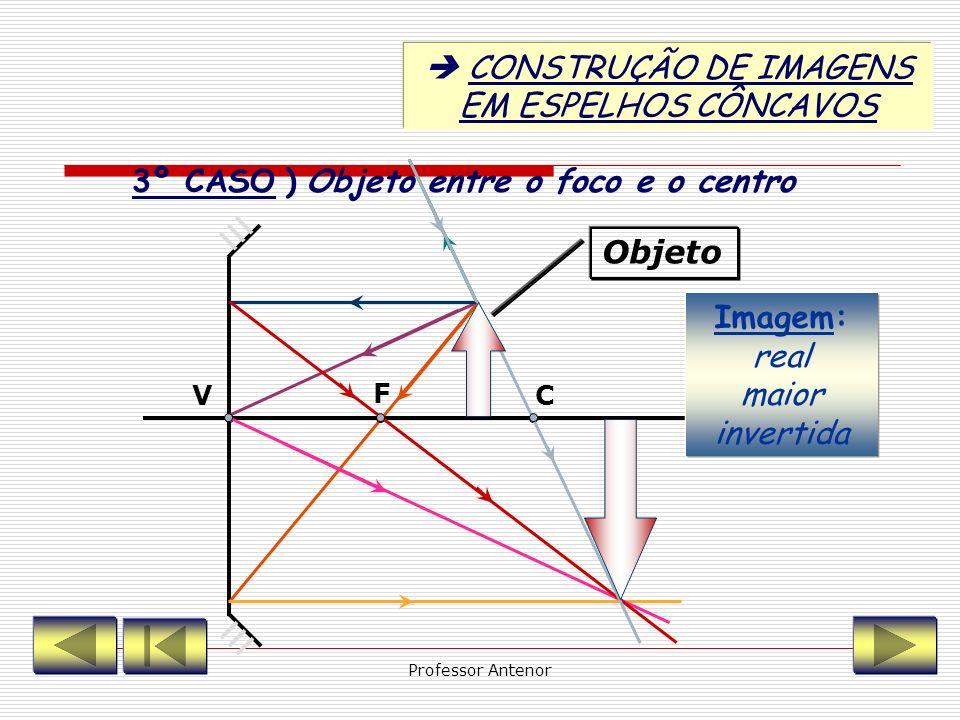 V C F 2º CASO ) Objeto sobre o centro de curvatura Imagem: real do mesmo tamanho invertida CONSTRUÇÃO DE IMAGENS EM ESPELHOS CÔNCAVOS Objeto Professor