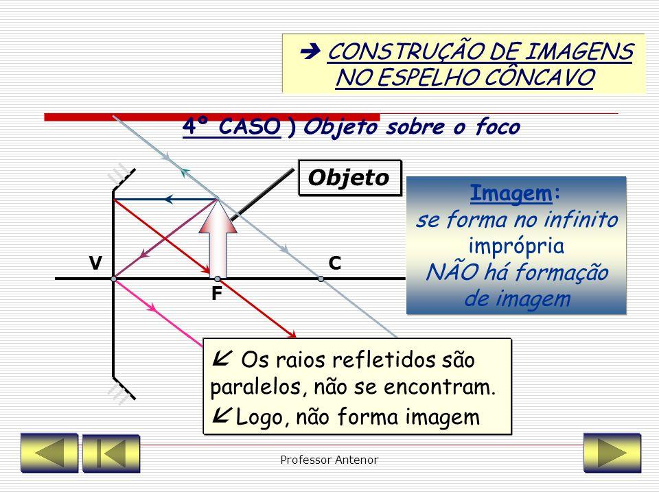 V C F Imagem: real maior invertida CONSTRUÇÃO DE IMAGENS EM ESPELHOS CÔNCAVOS Objeto 3º CASO ) Objeto entre o foco e o centro Professor Antenor