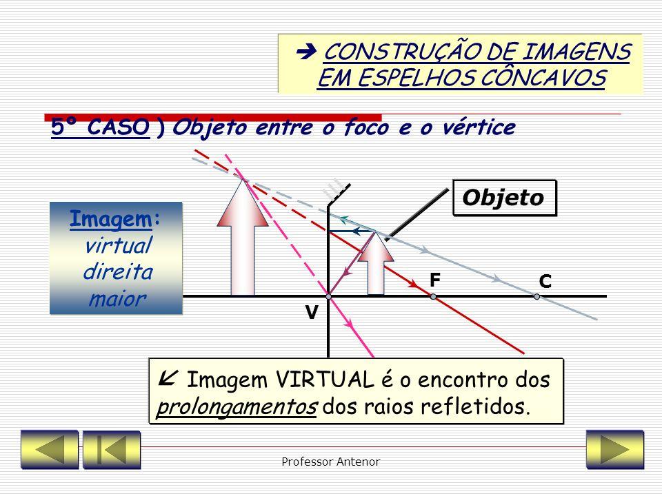 4º CASO ) Objeto sobre o foco Imagem: se forma no infinito imprópria NÃO há formação de imagem CONSTRUÇÃO DE IMAGENS NO ESPELHO CÔNCAVO Objeto Os raio