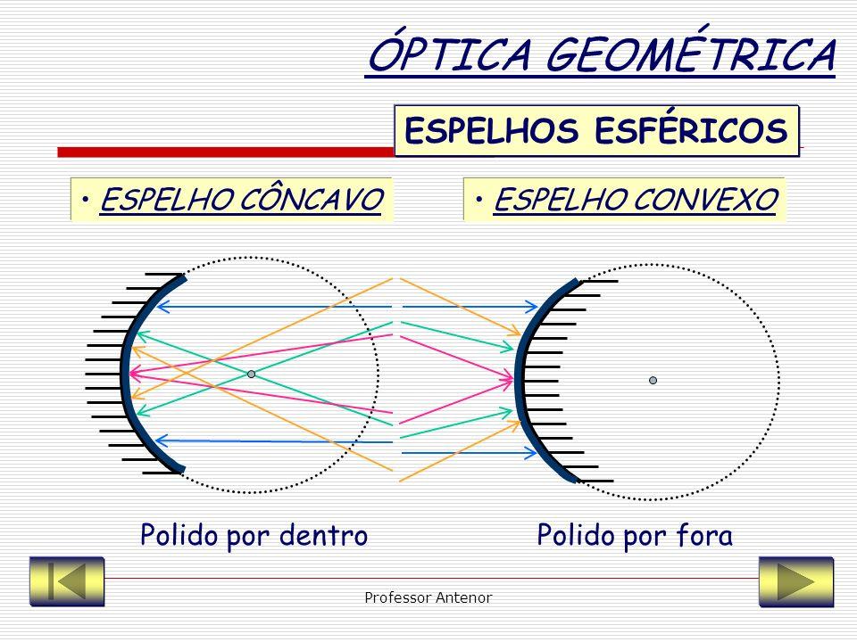 MENU DE NAVEGAÇÃO Clique em um item abaixo para iniciar a apresentação ESPELHOS ESFÉRICOS ELEMENTOS DOS ESPELHOS ESFÉRICOS ESPELHO CONVEXO - PROPRIEDA