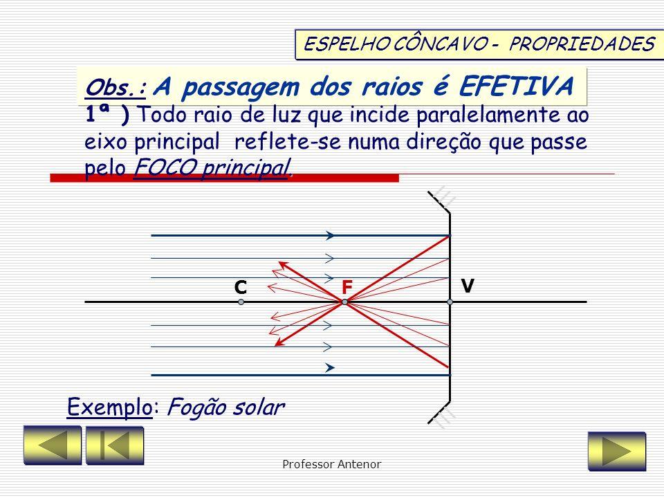 F V ELEMENTOS DE UM ESPELHO ESFÉRICO R Foco Vértice Centro de curvatura EP Raio de curvatura f distância focal C f = R 2 Professor Antenor