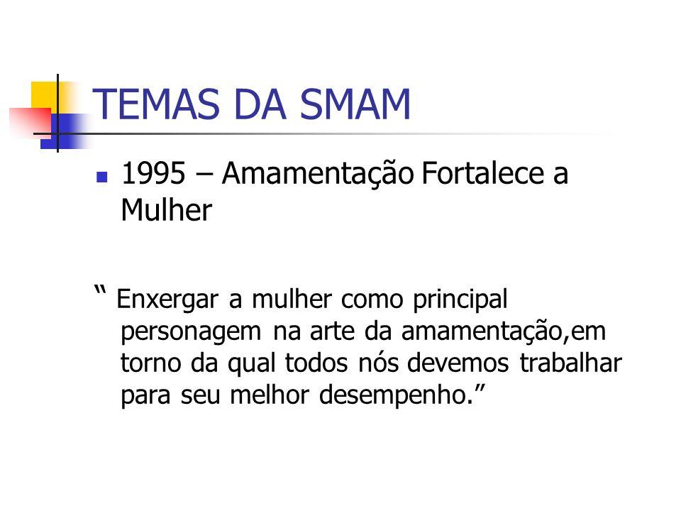 TEMAS DA SMAM 1995 – Amamentação Fortalece a Mulher Enxergar a mulher como principal personagem na arte da amamentação,em torno da qual todos nós deve