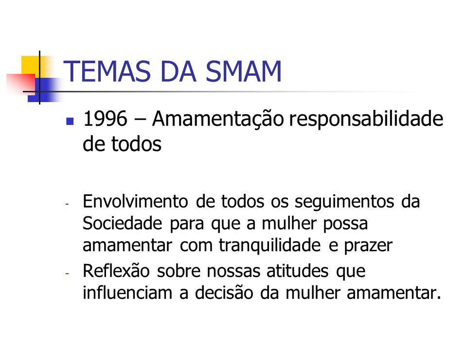 TEMAS DA SMAM 1996 – Amamentação responsabilidade de todos - Envolvimento de todos os seguimentos da Sociedade para que a mulher possa amamentar com t