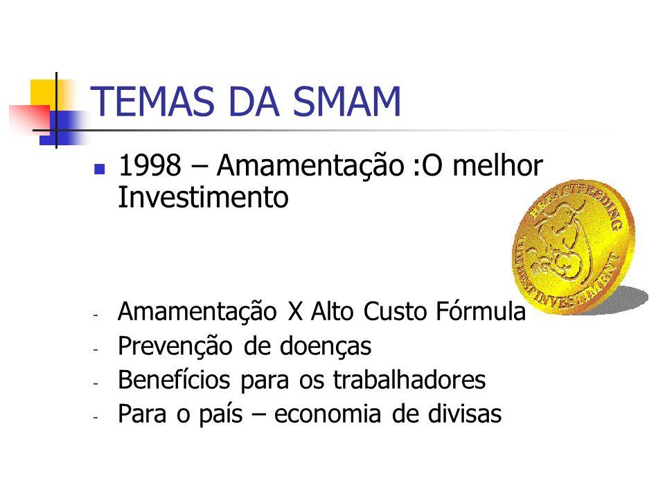 TEMAS DA SMAM 1998 – Amamentação :O melhor Investimento - Amamentação X Alto Custo Fórmula - Prevenção de doenças - Benefícios para os trabalhadores -
