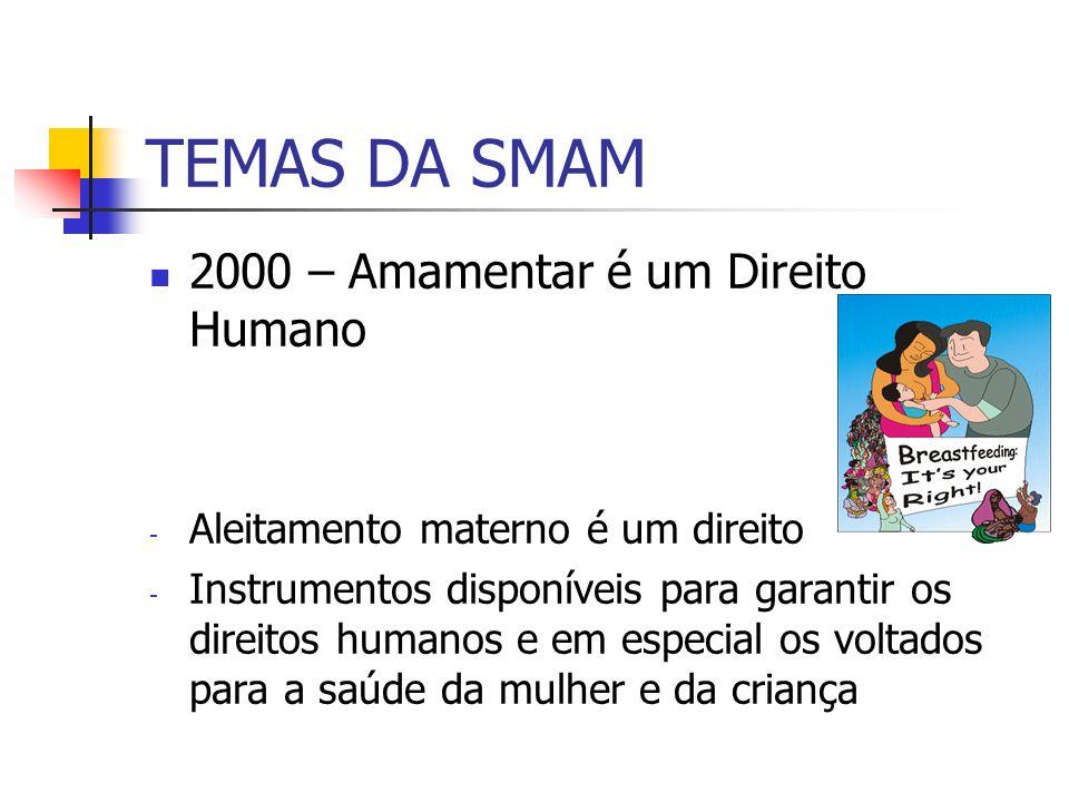 TEMAS DA SMAM 2000 – Amamentar é um Direito Humano - Aleitamento materno é um direito - Instrumentos disponíveis para garantir os direitos humanos e e
