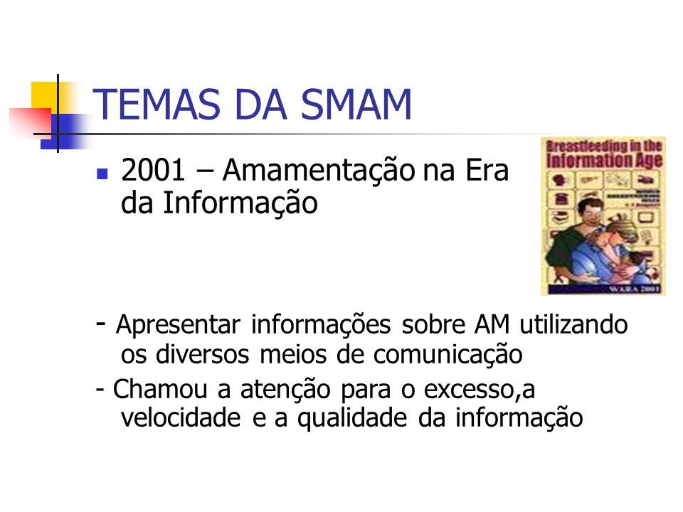 TEMAS DA SMAM 2001 – Amamentação na Era da Informação - Apresentar informações sobre AM utilizando os diversos meios de comunicação - Chamou a atenção