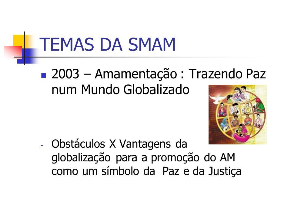 TEMAS DA SMAM 2003 – Amamentação : Trazendo Paz num Mundo Globalizado - Obstáculos X Vantagens da globalização para a promoção do AM como um símbolo d