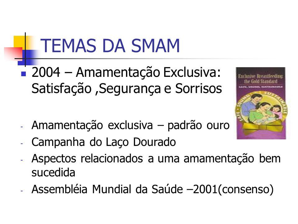 TEMAS DA SMAM 2004 – Amamentação Exclusiva: Satisfação,Segurança e Sorrisos - Amamentação exclusiva – padrão ouro - Campanha do Laço Dourado - Aspecto