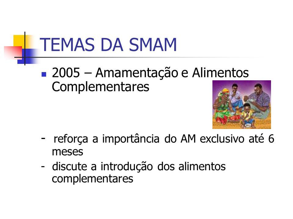 TEMAS DA SMAM 2005 – Amamentação e Alimentos Complementares - reforça a importância do AM exclusivo até 6 meses - discute a introdução dos alimentos c