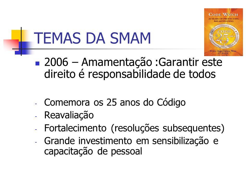 TEMAS DA SMAM 2006 – Amamentação :Garantir este direito é responsabilidade de todos - Comemora os 25 anos do Código - Reavaliação - Fortalecimento (re