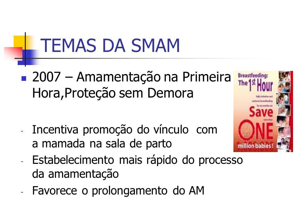 TEMAS DA SMAM 2007 – Amamentação na Primeira Hora,Proteção sem Demora - Incentiva promoção do vínculo com a mamada na sala de parto - Estabelecimento